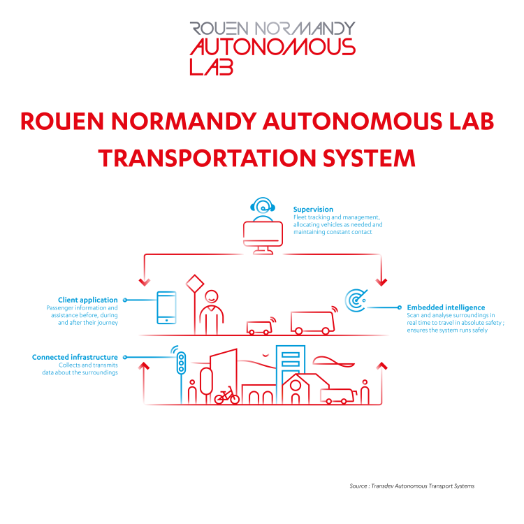 rouen, normandy, transdev, mobility