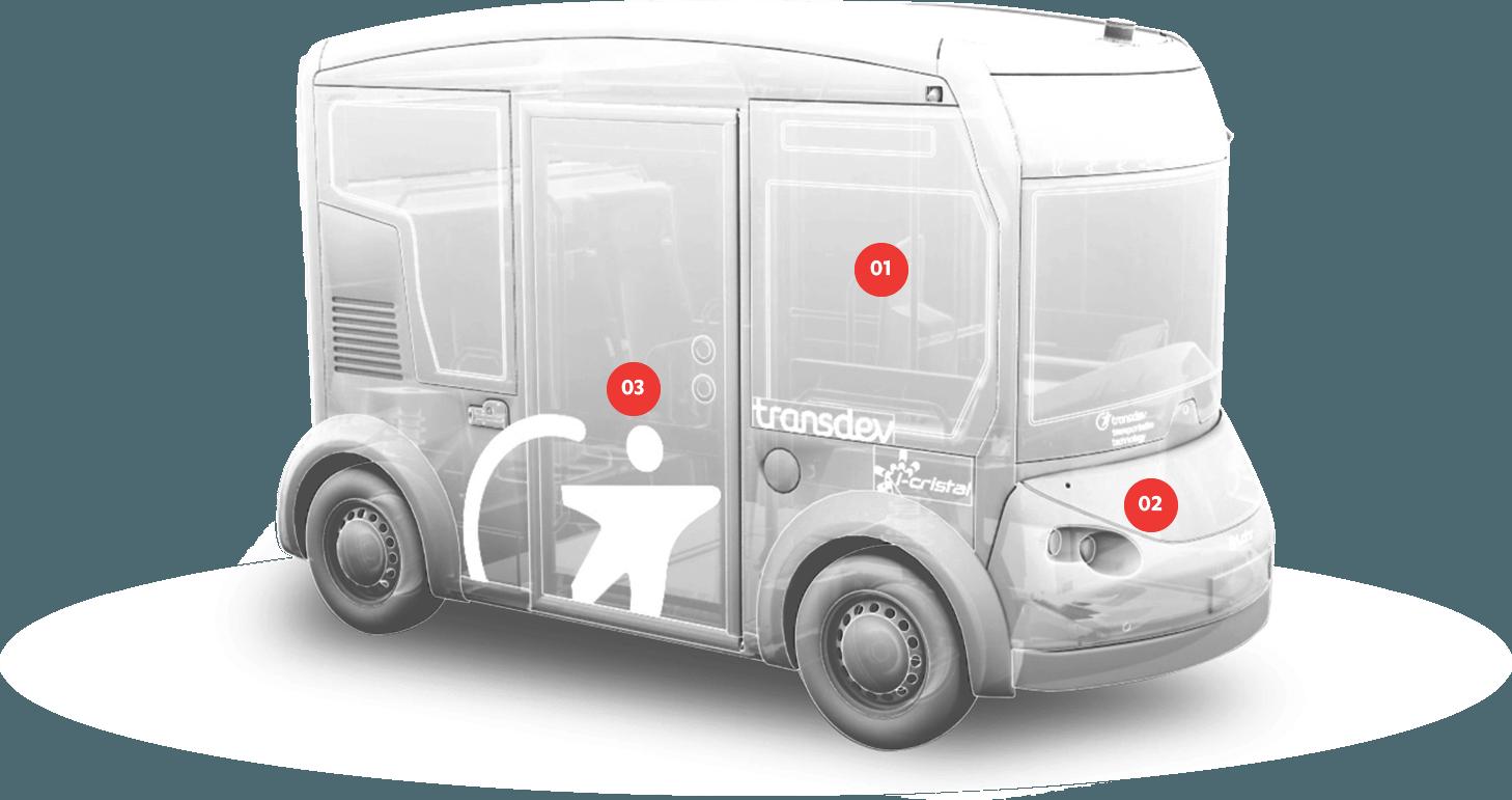 autonome, mobilité, service, opportunité, réseaux, transdev